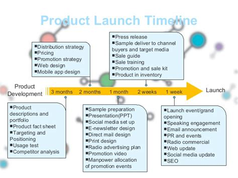 product launch template product launch plan of shoe cleaning mousse
