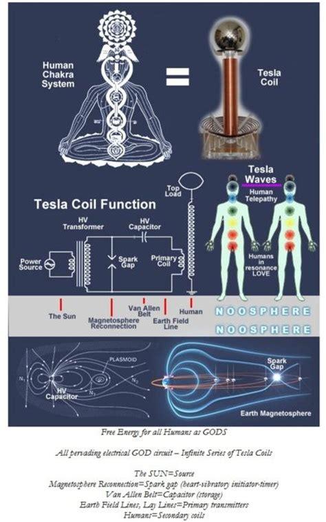 Tesla Meditation Tesla Coil Chakra System And Tesla On