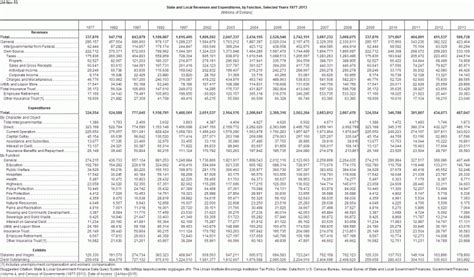 monthly deduction tables 2013 tax year search results for 2014 2015 tax tables calendar 2015