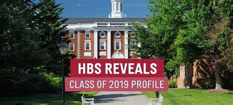 Harvard Mba Profile by Gre Scores Revealed In Hbs Class Of 2019 Profile