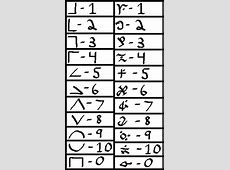 Dragonic and Elvish Numbers by AeroChance on DeviantArt Elven Numbers