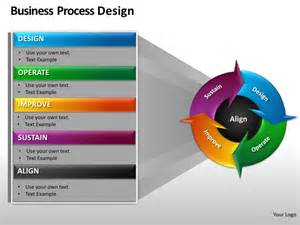 business process design powerpoint presentation templates