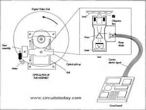 pioneer mosfet 50wx4 radio wiring diagram pioneer stereo wiring elsavadorla