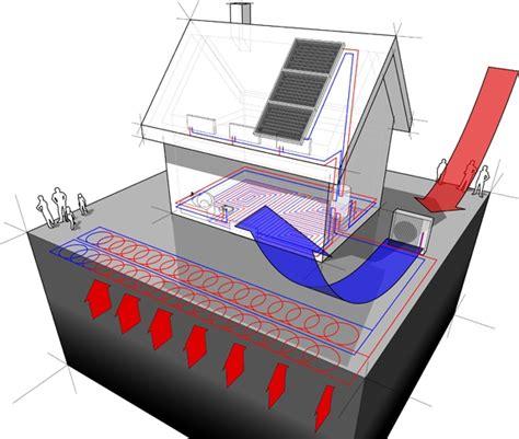 pompa di calore elettrica per riscaldamento a pavimento la pompa di calore da sola con la caldaia a gas con il
