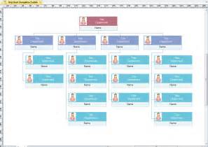 Organization Chart Word Template by Org Chart Org Charting