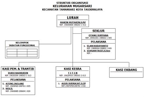 contoh tesis akuntansi pemerintah mitrariset com contoh skripsi tesis download lengkap