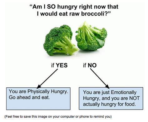 ways to stop comfort eating the broccoli test how to stop emotional eating my body