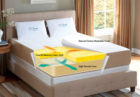 sleep iq bed sleep iq bed sleep number sleep number unveils x12 bed