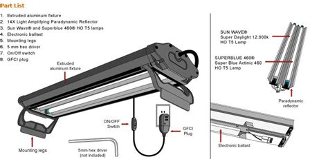 Light Fixture Components Fluorescent Lighting Fluorescent Light Fixture Parts Diagram Fluorescent Light Fixture Parts
