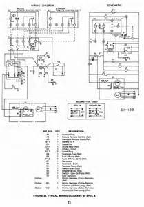 dodge motorhome 440 engine wiring diagram get free image about wiring diagram