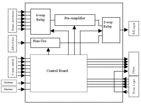 gunn diode block diagram zener diode block diagram 28 images ralph diodes diodes everywhere lightning surge