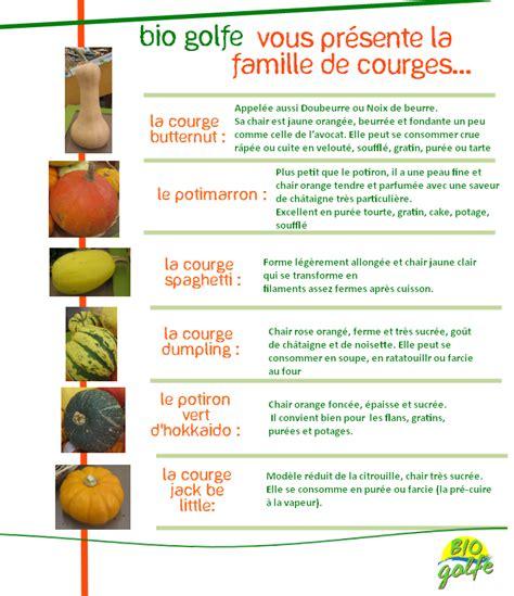 Lettre De Motivation Vendeuse Fruits Et Légumes legumes de la famille des potirons 28 images bio golfe