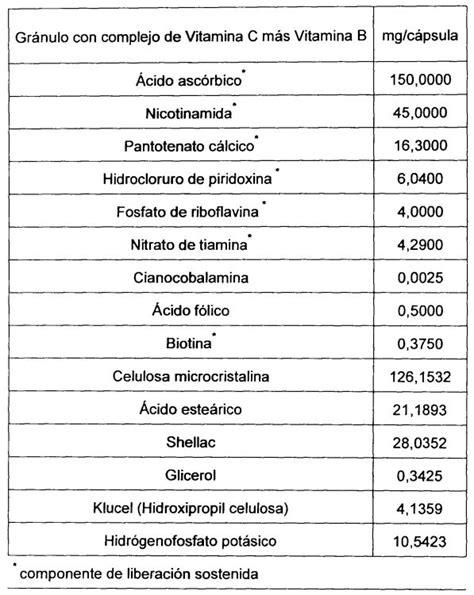 las vitaminas octubre 2008 composicion de vitamina de liberacion sostenida