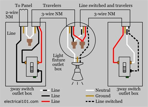 single pole 3 way switch wiring diagram single wiring
