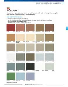h c concrete stain colors concrete catalog 2015 by sherwin williams issuu