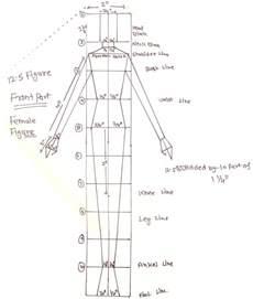 sketching is beginner step ii in fashion design online