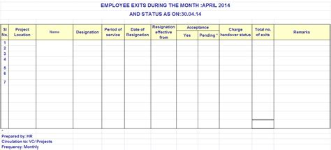 Mis Sample Resume by Hr Mis Reports Format In Excel Free Download