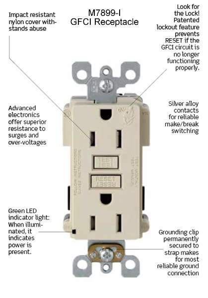Leviton wiring diagrams with gfci outlet diagram with 28 more ideas leviton wiring diagrams with gfci outlet diagram leviton lev lok receptacles cableorganizer asfbconference2016 Gallery