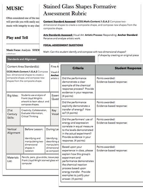 No Permission Required Steam Book Available Education Closet Steam Lesson Plan Template