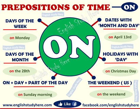 of time prepositions of time on study here