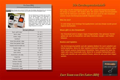 kerntemperatur tabelle eaters bbq kerntemperatur tabelle fleisch und fisch