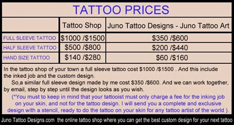 tattoo pricing guide removal cost guide design bild