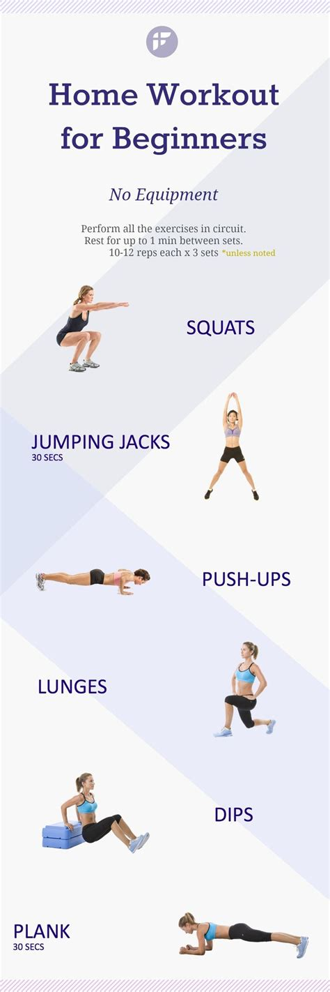 17 best ideas about easy beginner workouts on pinterest 17 best ideas about home exercise program on pinterest
