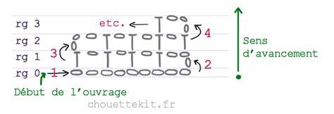 comment lire un diagramme de crochet comment lire un diagramme crochet chouette kit