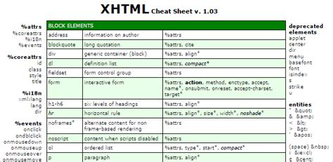 Xhtml Table 30 Handy Sheets And Reference Guides For Web