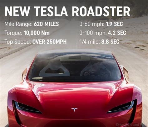 Tesla Top Speed Tesla Roadster Sprints From 0 60mph In Just 1 9 Seconds