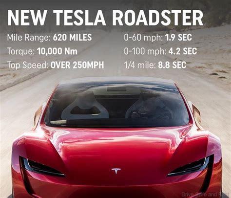 2020 tesla roadster quarter mile tesla roadster sprints from 0 60mph in just 1 9 seconds