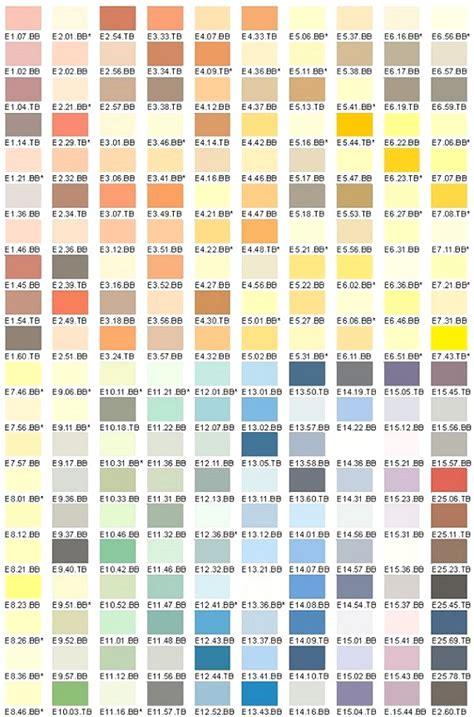 colori sikkens interni cartella colori vernici per interni con sikkens sikkens