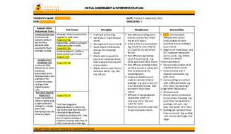 reading intervention lesson plan template essential reading intervention for a student with dyslexia