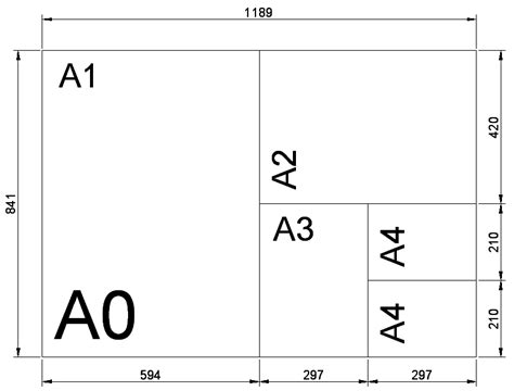 technical drawing standards paper sizes