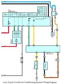 toyota yaris 2005 wiring diagram yaris toyota free wiring diagrams