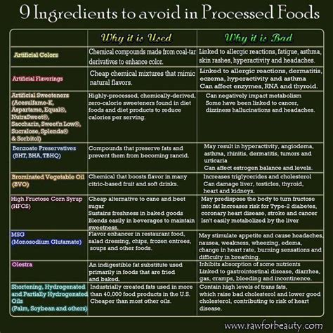 10 Ingredients To Avoid In Your Food by Processed Food Ingredients To Avoid Ideas For The