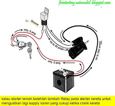 wiring diagram alarm kereta 28 images wiring diagram
