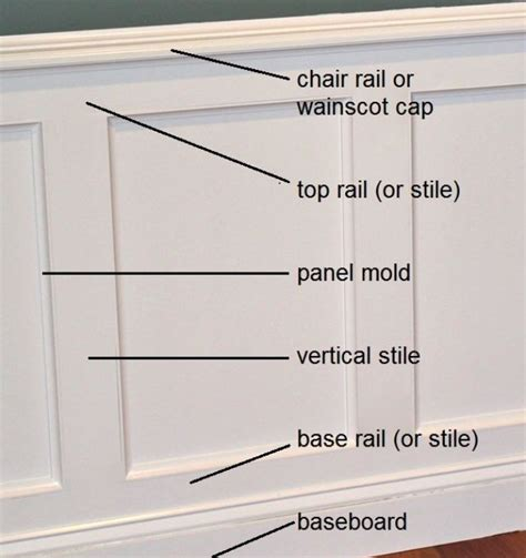 Wainscoting Cap Rail by 17 Best Images About Half Bath On Diy Chair