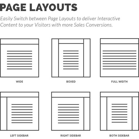layout templates canvas the multi purpose html5 template site templates