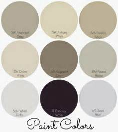 paint colors for living rooms with white trim 2017