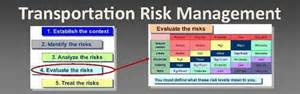 Cargo Risk Management American Transportation Management Institute Natmi