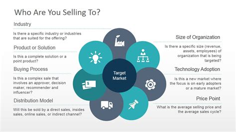 Go To Market Strategy Powerpoint Template Slidemodel Go To Market Powerpoint Template