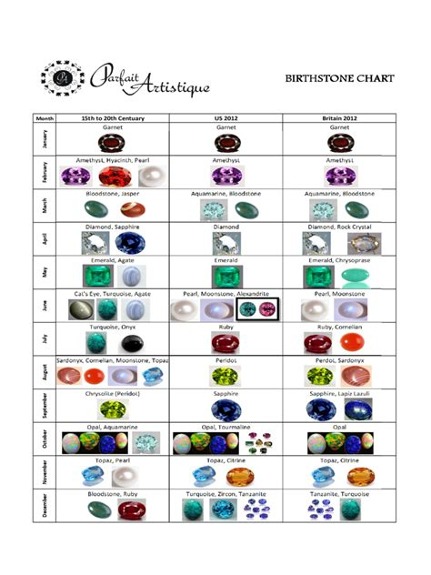 birthstone chart template birthstone chart 3 free templates in pdf word excel