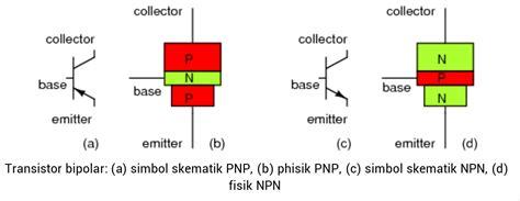 fungsi dari transistor pnp dan npn ilmu adalah jendela dunia pengenalan dasar transistor bipolar