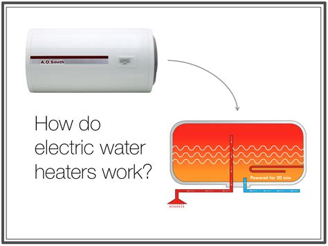Daalderop Electric Water Heater how electric water heaters work aos bath singapore