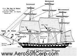 ship parts names ship parts ship parts names ship parts diagram cruise