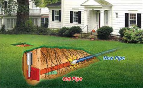 County Line Plumbing by Plumbing Service