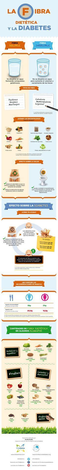 Fibra Detox Walmart by Solevita Bebida Funciona Detox En Lidl Es Cuidate