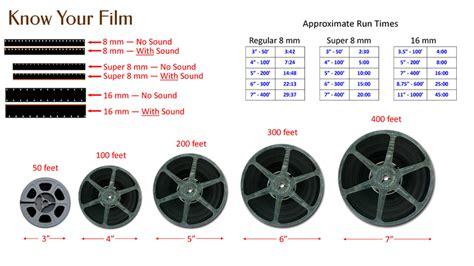 dvd format types film to dvd