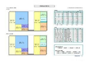 home builder design consultant salary resume tax consultant bestsellerbookdb